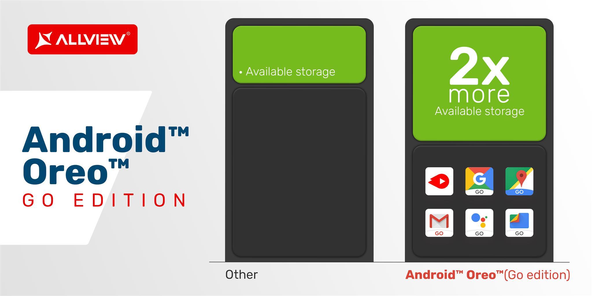 Android Go teaser